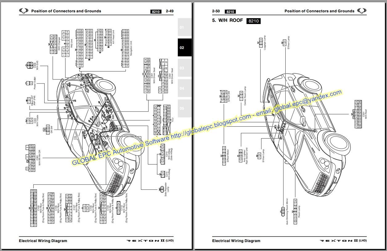 AUTO MOTO REPAIR MANUALS: SSANGYONG REXTON WORKSHOP REPAIR