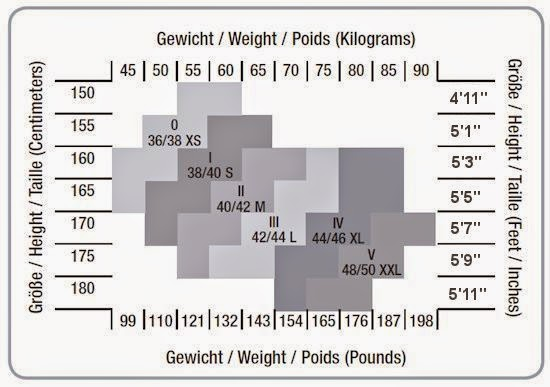 The size chart above provided by stylish fox is slightly different from sizing information on packaging this indicates that  also hosiery for men reviewed kunert warm up tights rh hosieryformenspot