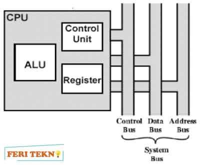 rangkaian pada ALU - feri tekno