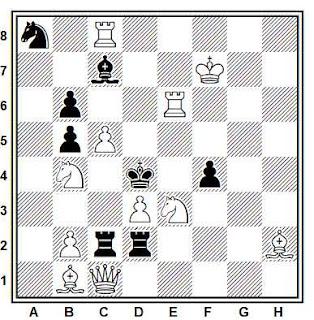 Problema de mate en 2 compuesto por Yosi Retter (T.T. Banská Bystrica 1962-66)
