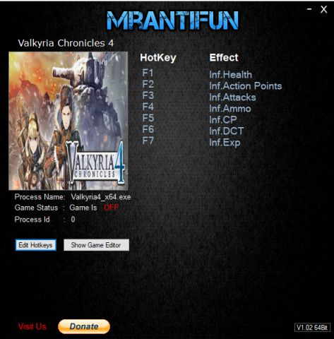Trainer Cheat Valkyria Chronicles 4