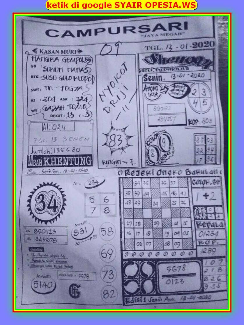 Kode syair Hongkong Senin 13 Januari 2020 72