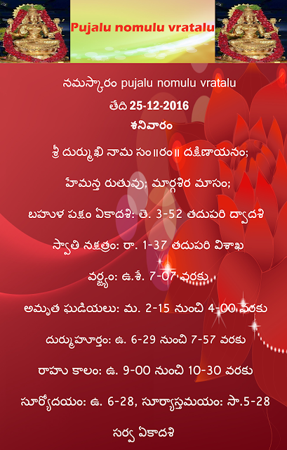 Today's panchangam in Telugu,rasiphalau