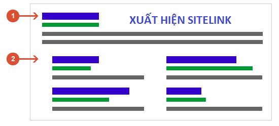 Sitelink xuất hiện như thế nào?