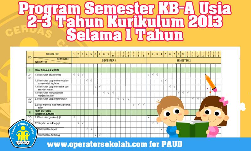 Download Program Semester KB-A Usia 2-3 Tahun Kurikulum 2013 Selama 1 Tahun