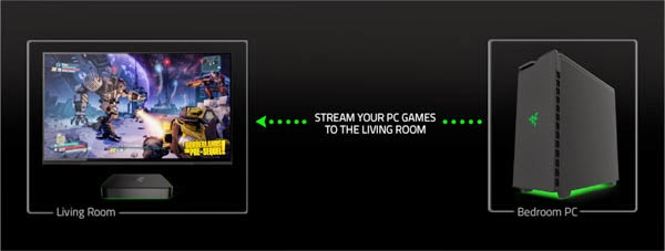 Razer Cortex: Stream
