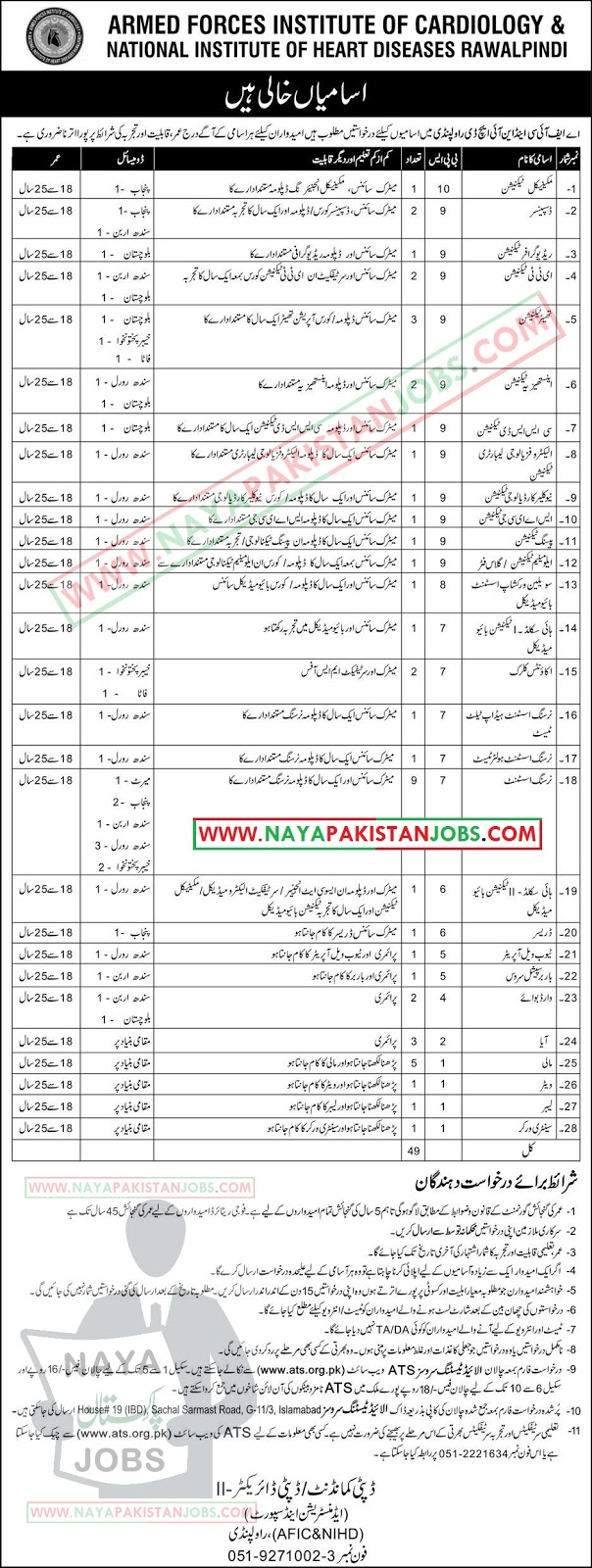 Armed Forces Institute Of Cardiology Jobs 2019 March , Armed Forces Institute Of Cardiology Jobs 2019 March