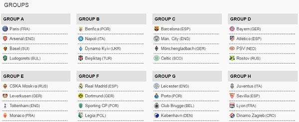 hasil drawing liga champion 2016-2017 fase grup