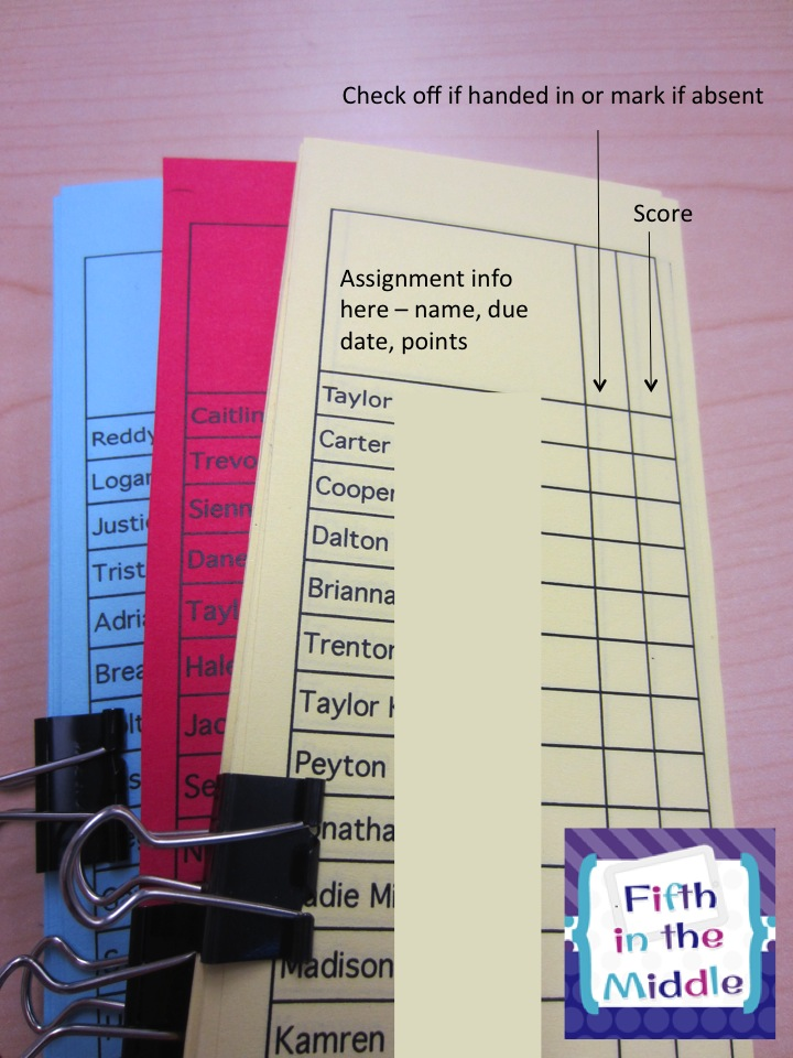 Assignment cover slips help with assignment management.
