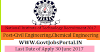 National Institute of Technology Recruitment 2017- Civil Engineering, Chemical Engineering