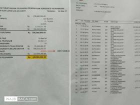 Hutang Bank Rp 200 Juta, Sudah Nyicil 3 Tahun Orang Ini masih Harus Bayar Sisanya Rp 183 Juta