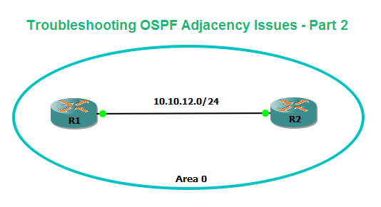 Troubleshooting OSPF Adjacency Issues - Part 2