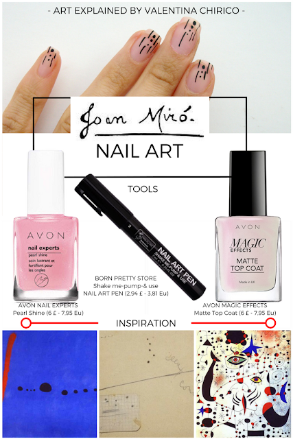 Nail art chart: Joan Mirò inspired nail art - pinnable - Art explained by Valentina Chirico: Joan Mirò. Art meets nail art
