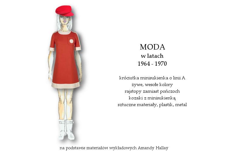 Agnieszka Sajdak-Nowicka moda w latach sześćdziesiątych 1964 - 1970 na podstawie materiałów wykładowych Amandy Hallay