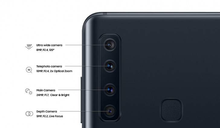 Spesifikasi 4 kamera Samsung Galaxy A9 (gsmarena.com)