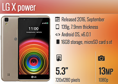 LG X power USB Drivers and PC Suite Download