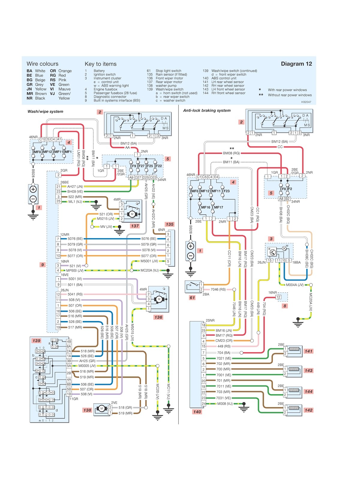Peugeot 206 Wiring Diagrams Washwipe system, ABS | Schematic Wiring Diagrams Solutions