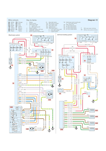 Peugeot 206 Kfw Wiring Diagram : Peugeot wiring diagrams wash wipe system abs