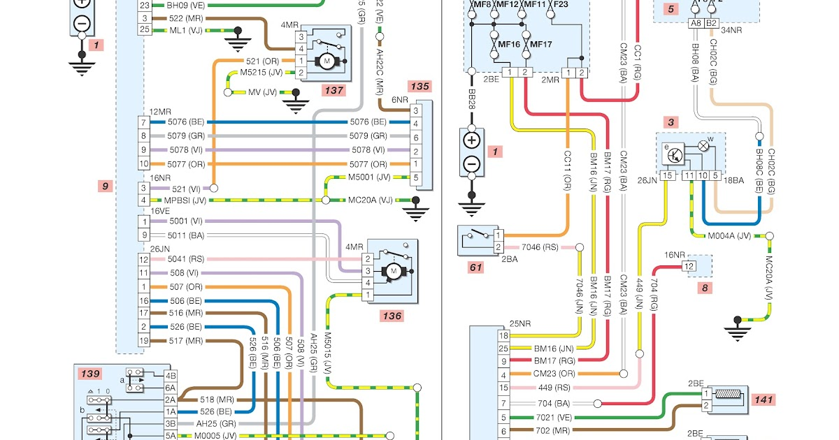 Peugeot 206 Wiring Diagrams Washwipe system, ABS