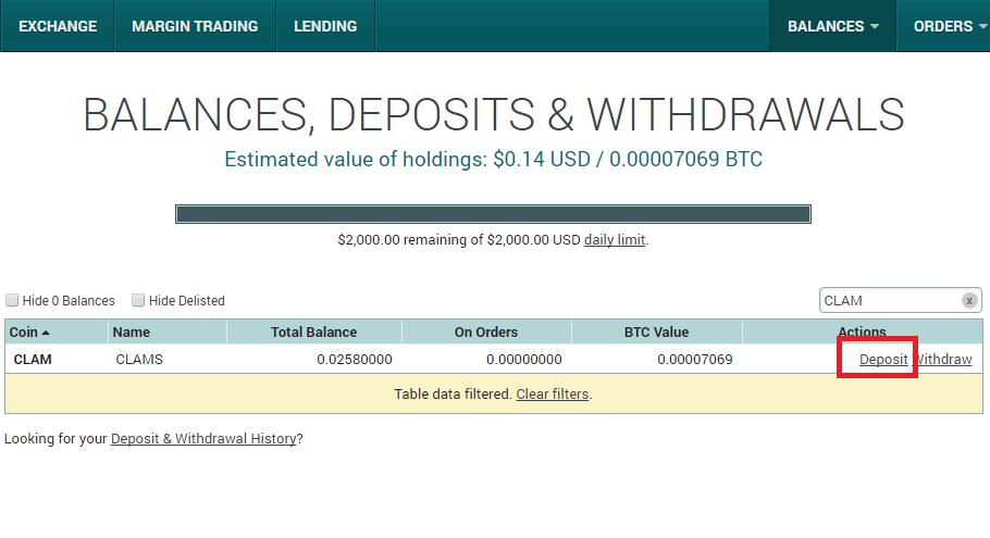 Bitcoin chart inr
