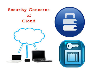 cloud computing security Cloud computing security foundations and challenges, edited by john vacca, is a must read for commercial and government system administrators whom are responsible for transitioning software applications and critical information to a secure cloud environment.
