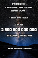 There is at least 2 500 000 000 000 Intelligent Civilisations in the Observable Universe
