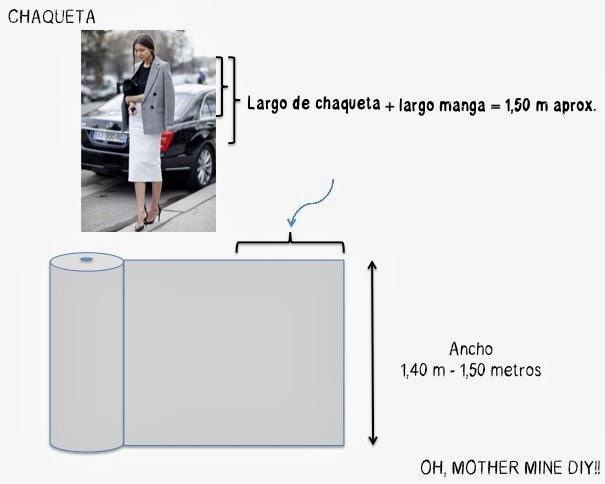 Dónde comprar telas en Madrid y consejos para comprar telas por Internet.