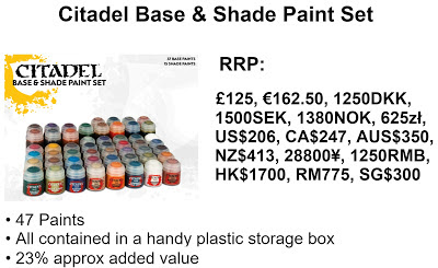 Citadel Base and Shade Paint Set