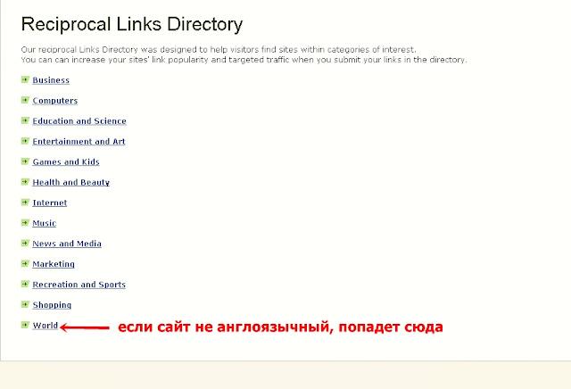 EasyHits4U - бесплатная лендинг-страница и каталог ссылок