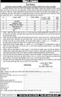 Bihar Finance Department Recruitment 2017