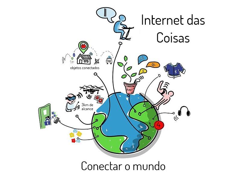 """Um dos Principais Objetivos da Internet das Coisas é """"Conectar o Mundo"""""""