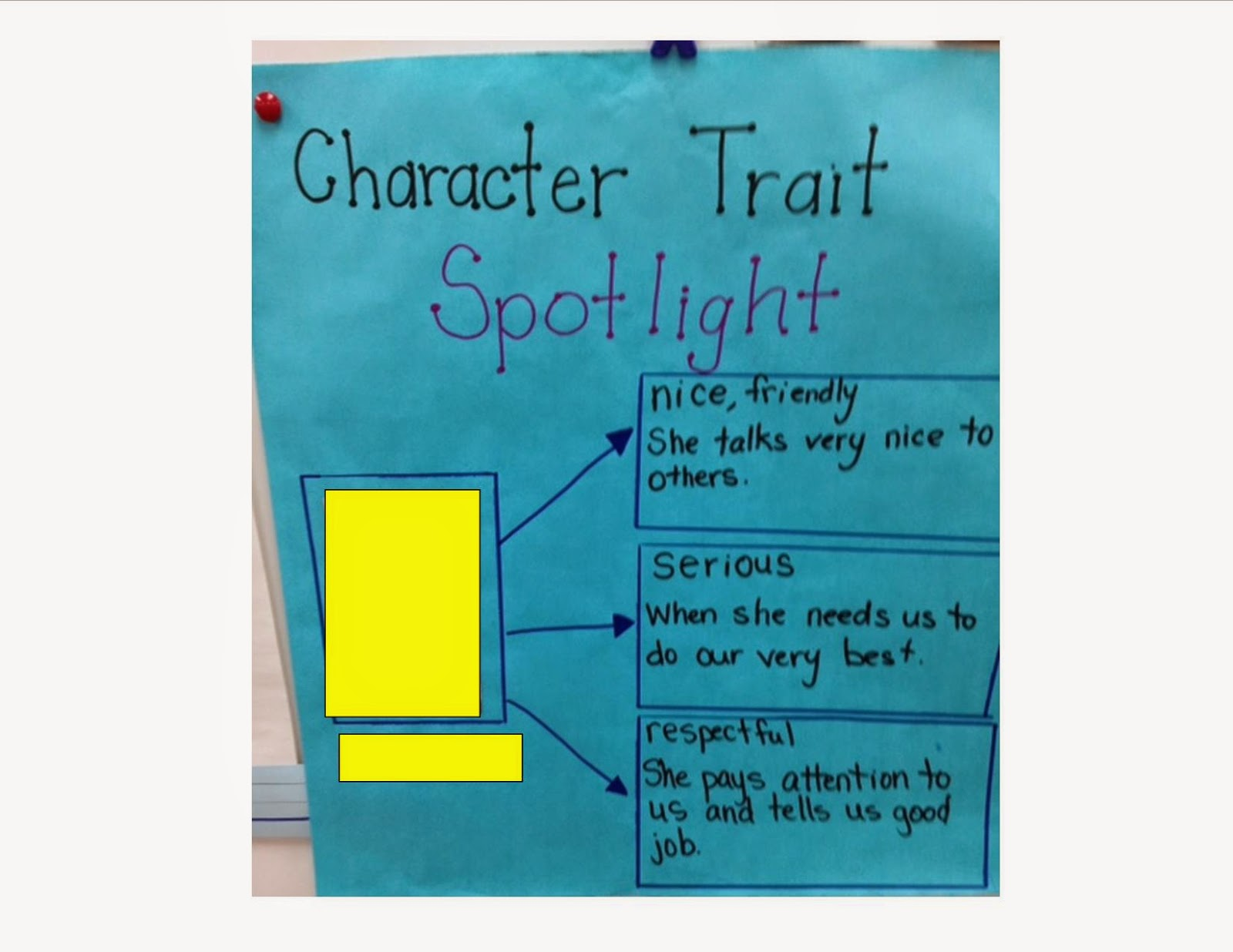 Purposeful Teaching And Learning Character Traits In