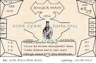 TOGEL SYDNEY, PREDIKSI TOGEL SDY MINGGU