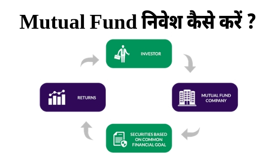Mutual Funds Investment image
