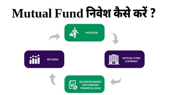 म्युचुअल फण्ड में निवेश कैसे करे   Mutual Fund me Nivesh Kaise Kare