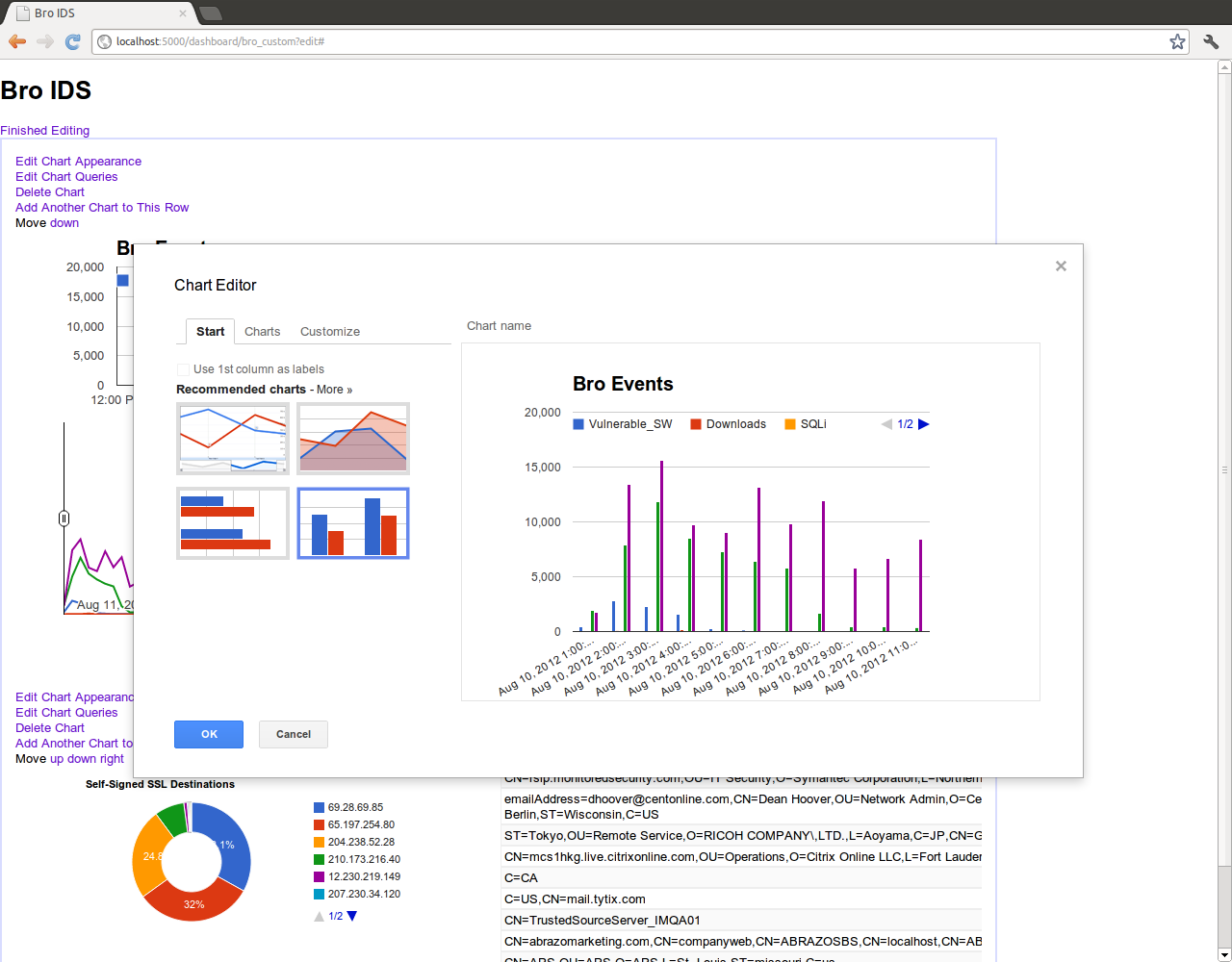 Open Source Security Tools Elsa Gets Dashboards
