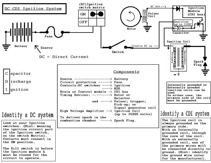 Outstanding 90R Wiring Diagram Besides Rascal Scooter Wiring Diagram Also Wiring Wiring Cloud Oideiuggs Outletorg