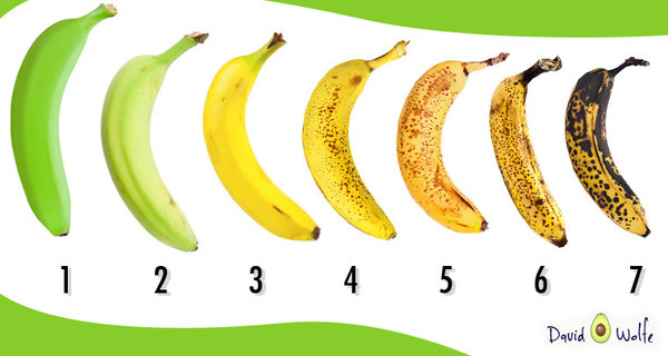 When Is The Right Time To Eat A Banana?
