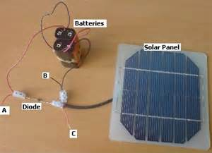 https://en.wikipedia.org/wiki/Solar_panel