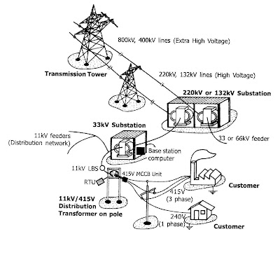 Sl3 Swm Wiring Diagrams as well Dish Receiver Wiring Diagram furthermore Basic  mercial Wiring Diagram Light furthermore B Guitar Pickup Wiring Diagram furthermore Old Telephone Wiring Diagrams. on sl3 swm
