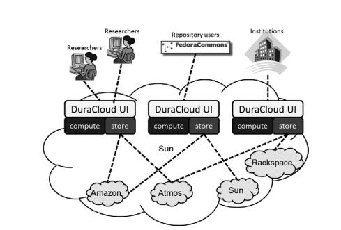 技術服務小百科: 三月 2014