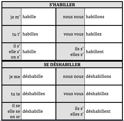 Learning to Conjugate French Verbs in the Imperative Mood