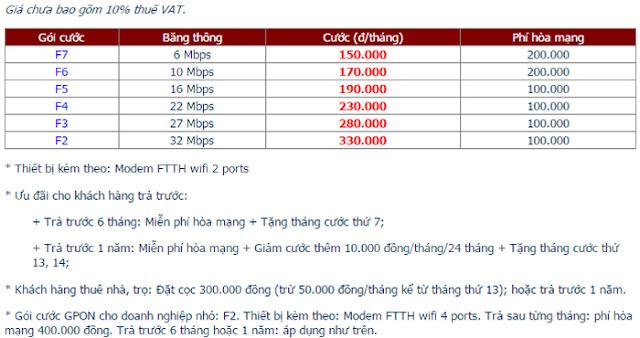 Đăng Ký Lắp Đặt Wifi FPT Huyện Hiệp Hòa 1