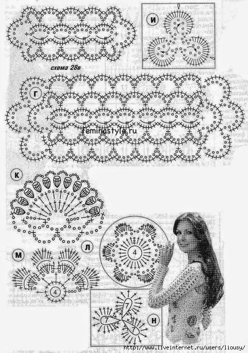 Patrones de precioso suéter crochet | Todo crochet