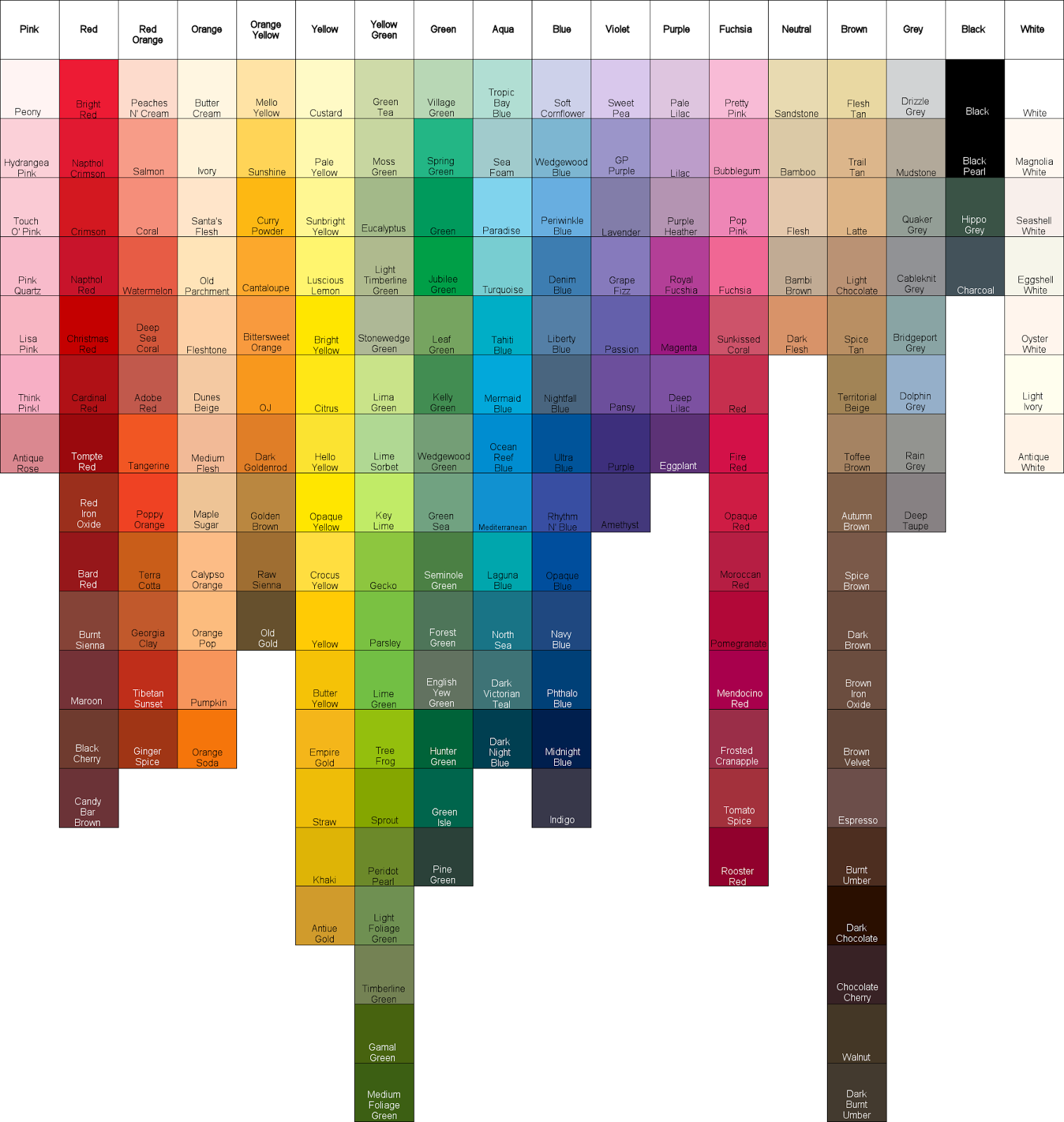 The Feisty Quilter Color Guides
