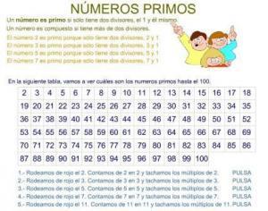 http://www3.gobiernodecanarias.org/medusa/eltanquematematico/todo_mate/multiplosydivisores/num_primos/numerosprimos_p.html