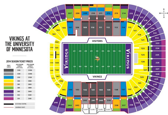 These seats are  great options if you want to get nice and personal with the vikings see them in action on field also tcf bank stadium seating chart rh vikingstickets