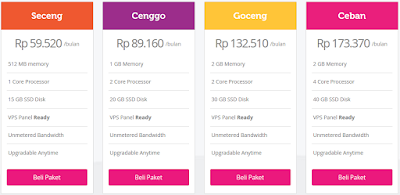 Cloud Hosting Murah Indonesia