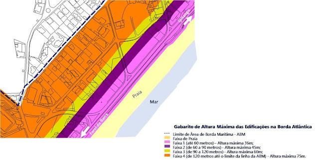 Prefeitura quer liberar prédios de até 12 andares na borda da faixa de praia do Farol da Barra até Praia de Ipitanga. Será que os vereadores vão aprovar?