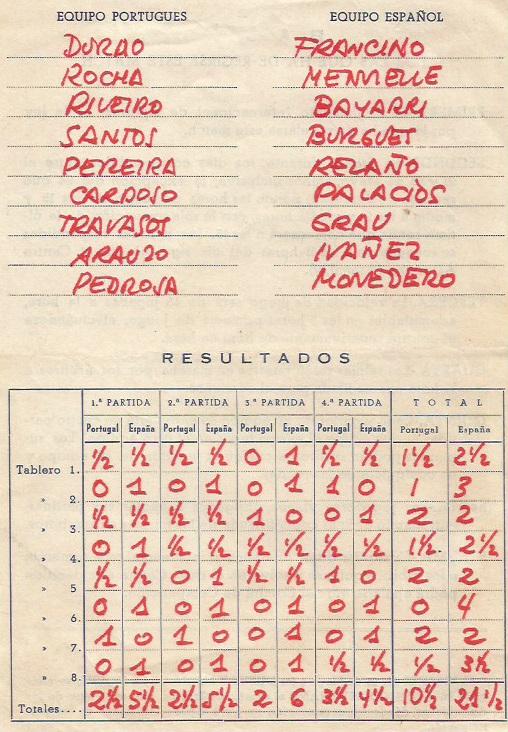Match Internacional de Ajedrez España-Lisboa - Madrid 1962, resultados en la notas de Lucien Francino